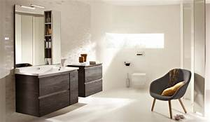 deco salle de bain tendance With tendance salle de bain