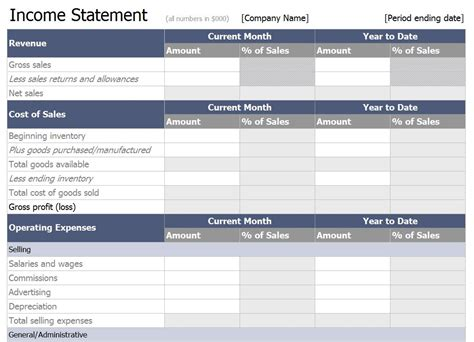 monthly financial templates db excelcom