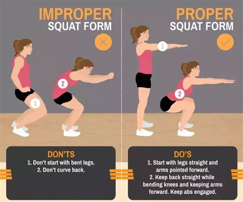 am i doing my squats right if my thighs hurt quora