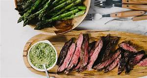 What To Eat On Keto  Your Complete Keto Food List