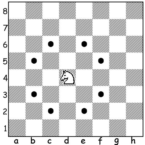 illustrated guide   chess pieces