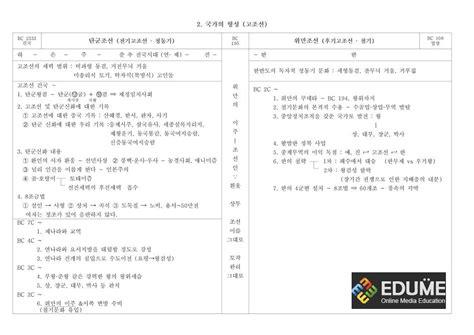 ,서재필 수립, 관민 공동회 개최 : 에듀미 한국사능력검정시험 중급 강의교재(PDF)