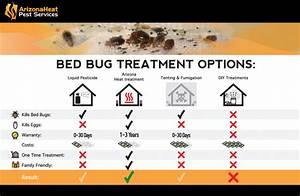 compare bed bug treatments arizona heat pest services With bed bugs temperature
