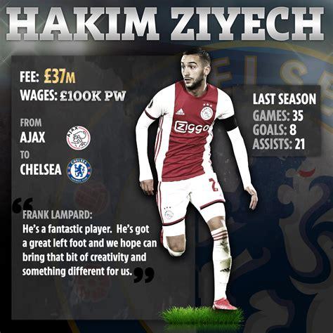 Watch £37m Chelsea star Hakim Ziyech continue incredible ...