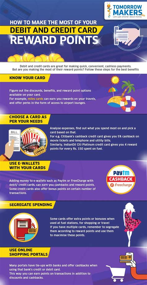 How to redeem your credit card reward points. How to make the most of your debit and credit card reward points | Tomorrowmakers
