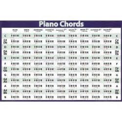 piano chords chart printable pdf images