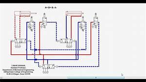 Cascade Method A B B-a- Pneumatic