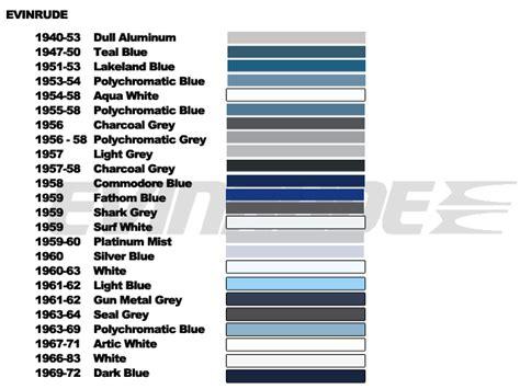 yamaha outboard paint codes australia evinrude paint colors paint color ideas