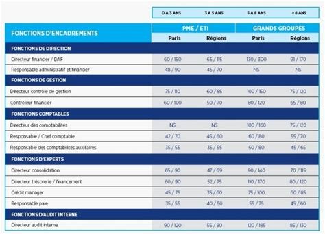 grille salaire cabinet comptable 28 images salaires minima archives externalisation paie des