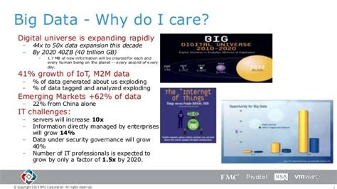 Emc Big Data Solutions Overview. Psychiatrist Pleasanton Ca Banks Gulfport Ms. Can A Chiropractor Help With Herniated Disc. Process Of Getting A Green Card. Massage Therapy Schools In Oregon. Programs Like Rosetta Stone Ford Fiesta Si. Nursing Informatics Powerpoint. How To Get Cheap Insurance For Young Drivers. Mass School Of Pharmacy App State University