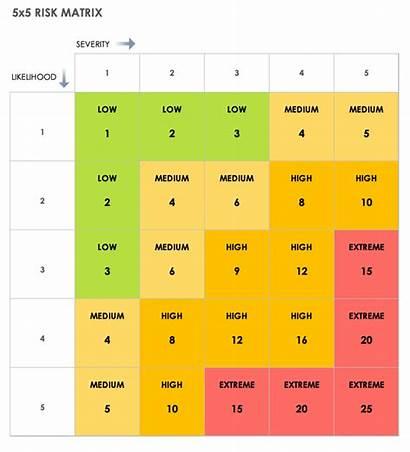 Matrix Risk 5x5 Template Templates Assessment Smartsheet