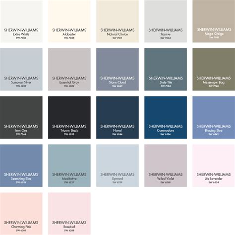pbteen paint colors  sherwin williams pbteen