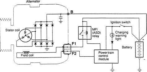1973 Chrysler Alternator Wiring Diagram by Repair Guides