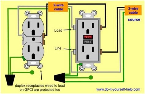 wiring diagram for a ground fault circuit interrupter whiskey home and outlets