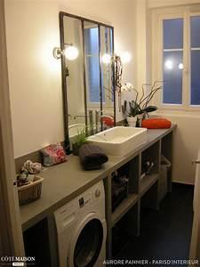 salle de bains industrielle aurore pannier cote maison With salle de bain industrielle