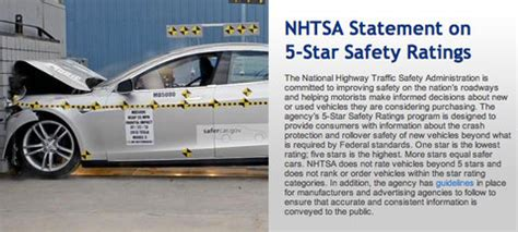 View Tesla Cars Safety Rating Pics
