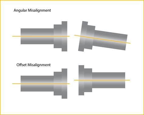 laser shaft alignment dreisilker electric motors