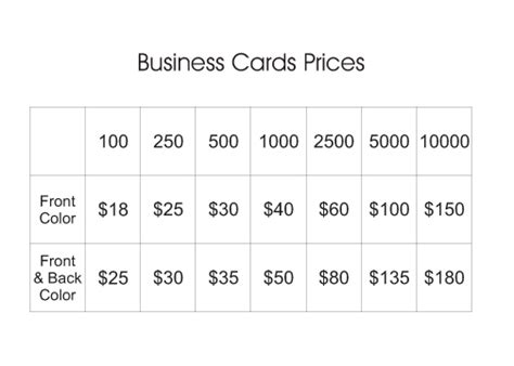 Offset & Digital Printing Business Credit Cards With Best Rewards Designs Card Scanner Amazon India Printing In Brisbane Niceic Logo Cheap Online Acme & Signs Houston Tx Black And Green