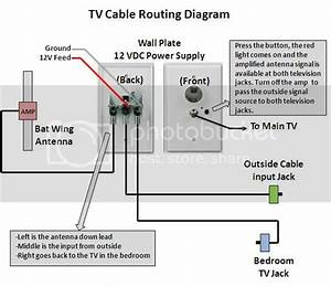 Keystone Rv Cable Tv Wiring Diagram