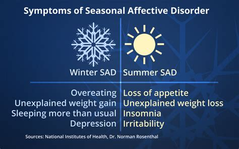 best seasonal affective disorder l what is seasonal affective disorder sad lucky otters