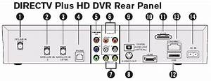 How To Hookup  Setup Surround Sound On A Directv Satellite
