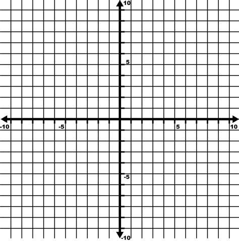 Printable Blank Coordinate Graphs  New Calendar Template Site