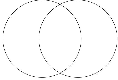 Ven Diagram For by Printable Page Size Venn Diagram Templatae Venn Diagram
