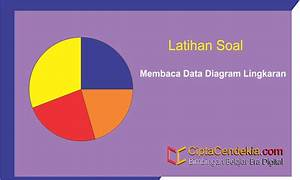 Soal Membaca Data Diagram Lingkaran