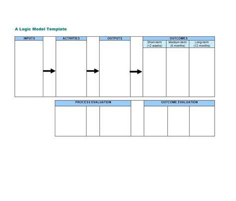 logic model templates examples template lab