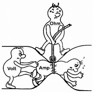 Elektrisches Potential Berechnen : ohmsches gesetz rechner berechnen berechnung ohm leistung ~ Themetempest.com Abrechnung