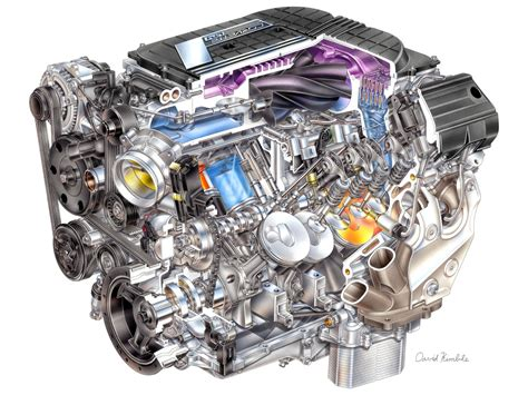 Small But Powerful Engines by Corvette Lt4 Most Powerful Drivable Production Small