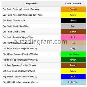 2002 Gmc Sonoma Audio Wire Harness Color