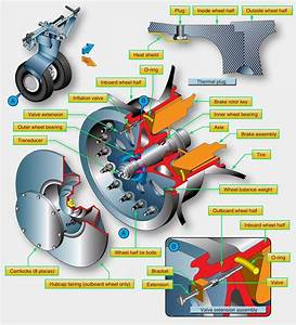 Aerospace And Engineering  Features Of A Two Piece