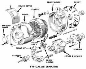 similiar simple car alternator keywords simple electric car engine diagram engine car parts and component