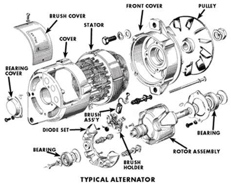 alternator repair alternator cost