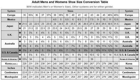 international shoe size conversion length  width charts