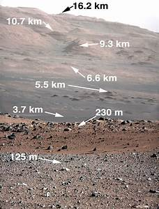 An Incredible Journey, Mars Curiosity Rover Reaches the ...