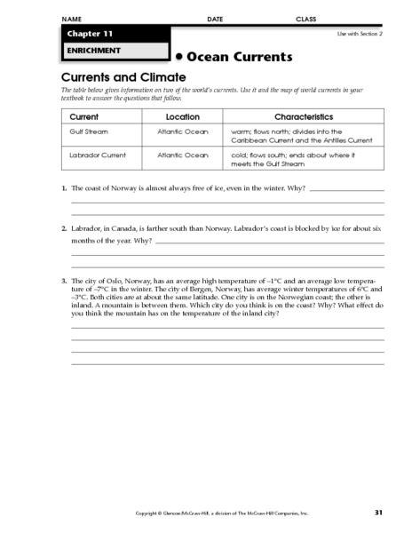 All Worksheets » Oceanography Worksheets  Printable Worksheets Guide For Children And Parents