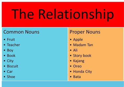 Proper Noun Pictures To Pin On Pinterest Pinsdaddy