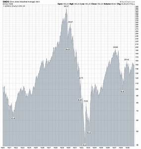 Deflation Investing Strategy: 5 Things You Should Know ...