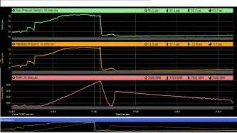 strange fuel pressure issue e85 rx7club mazda rx7 forum
