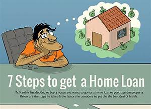 Steps to get a Home Loan - Vakil Housing  onerror=