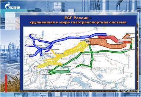 Перспективы развития газовой отрасли россии