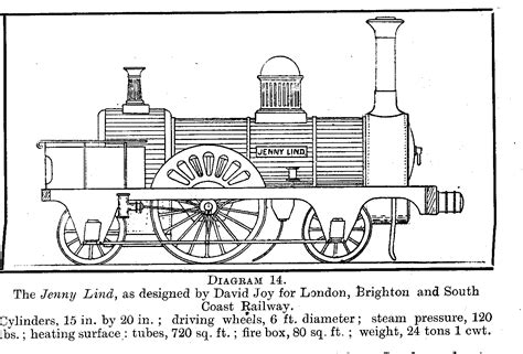L Engine Diagram by Engine Drawing