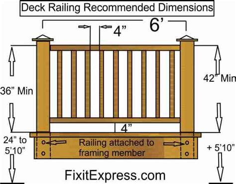 Porch Railing Dimensions quot deck railing dimensions quot search house