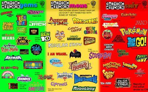 Cartoon Network Shows Ranking