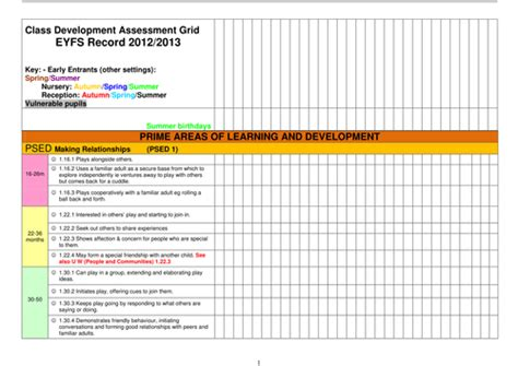 Class Assessment Template by New Eyfs 2012 Whole Class Assessment Grid By Deborah