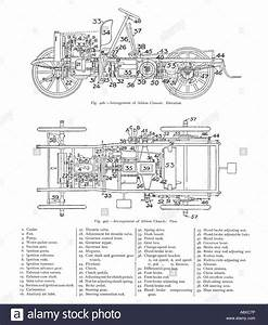 Diagram Of Albion 6 Horse Power Petrol Engine Car Stock Photo  Royalty Free Image  12190617