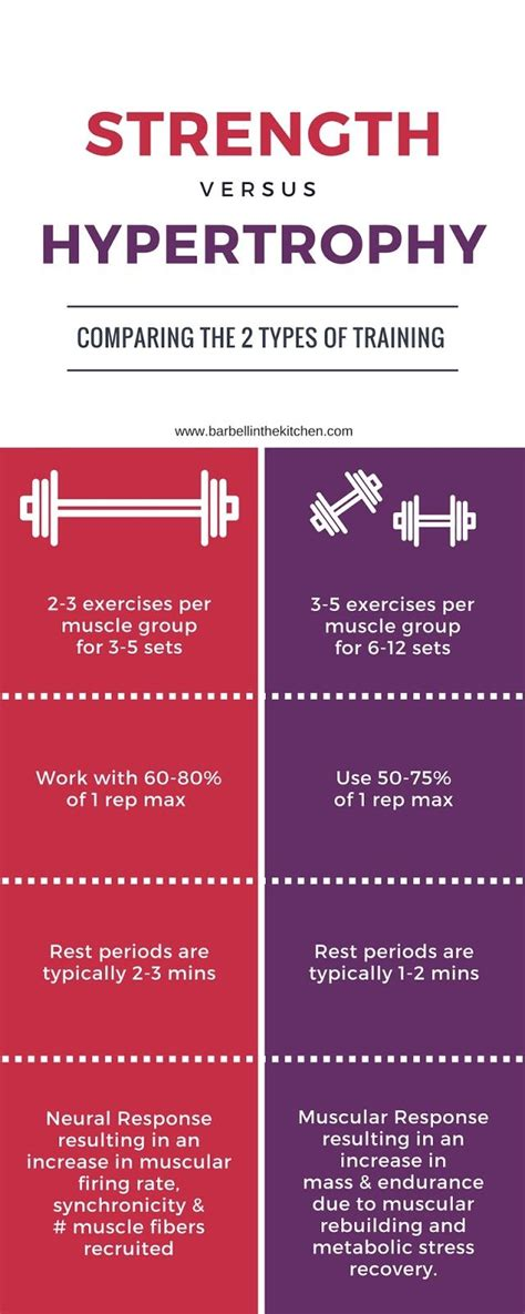 298 Best Images About Weightlifting For Girls On Pinterest