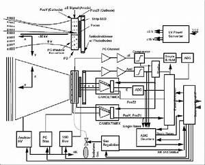 Block Diagram Of Cobalt 60. 9241 products cobalt digital. 9992 enc 4k hevc  products cobalt digital. 8020 products cobalt digital. schematic diagram of  a gamma knife diagram shows the. 9242 products cobalt2002-acura-tl-radio.info